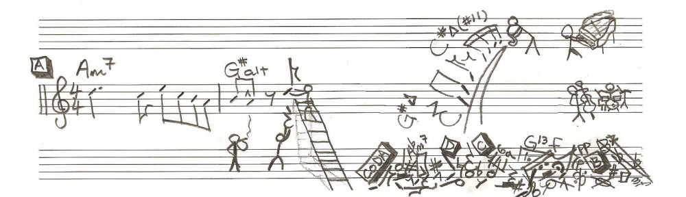 Manuscript Doodles Cropped live sound explained 3 the pa system (signal flow diagram